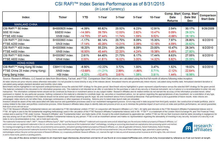 2-China-Syndrome-Performance-Report-Overlay